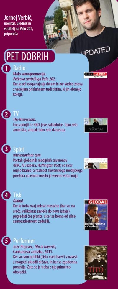 Pet dobrih: Jernej Verbič