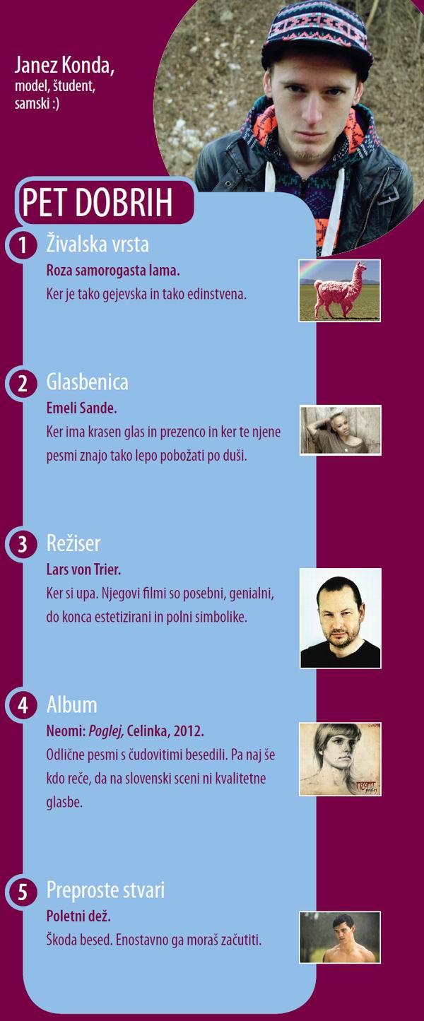 Pet dobrih: Janez Konda