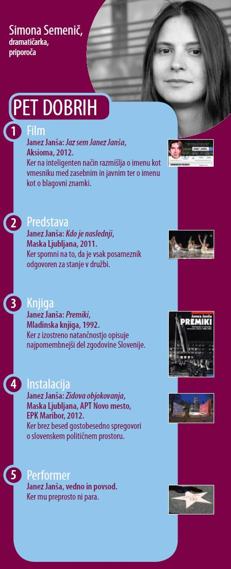 Pet dobrih Simona Semenič