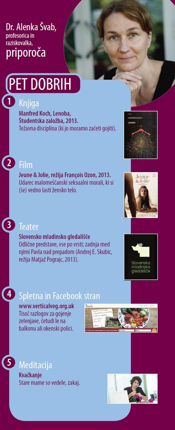 Pet dobrih: Alenka Švab